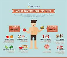 diverticulitis diet proper dieting is important to