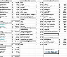 The Knot Wedding Budget What A 25 000 Wedding Budget Looks Like Pt Money
