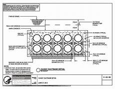 Cable Duct Bank Design Duct Bank Design Guide
