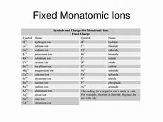 Monatomic Ion List Ppt Monatomic Ions Variable And Fixed Powerpoint