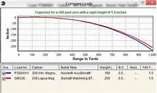 300 Wsm Ballistics Chart Bushnell Sport 600 Laser Rangefinder Review The Hunting