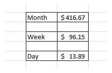 How To Save 5000 In 6 Months Chart How To Save 5000 Dollars In 12 Months