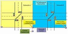 Sensor Based Traffic Light System Sensors Free Full Text A Survey On Urban Traffic