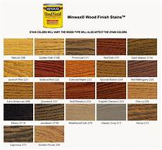 Home Depot Wood Stain Color Chart Wood Stain Color Chart Lowes Plans Adirondack Chairs Diy