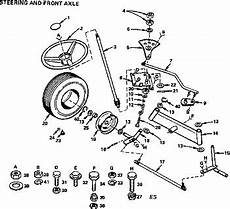 Sears Steering Parts Mytractorforum Com The