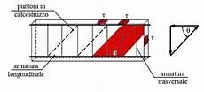 traliccio di morsch la verifica a taglio nel cemento armato ingegneria e