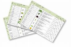 Tree Report Template Documentation And Presentation Tree Report And Survey