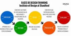 Design Thinking Wikipedia 191 Qu 233 Es Design Thinking Y Qu 233 Te Puede Aportar Como