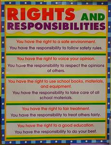 Student Rights And Responsibilities Balance Of Rights And Responsibility Classroom Management
