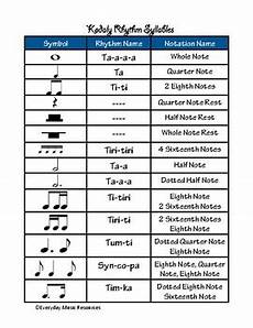 Music Notes And Symbols Chart Kodaly Rhythm Chart Amp Music Symbols By Everyday Music