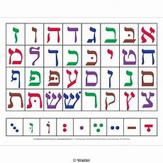 Alef Beis Chart Alef Beis With Nekudos Walder Education