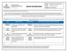 90 Day Action Plan Template First 90 Days Action Plan Templates At
