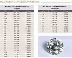 Pear Shaped Diamond Mm Size Chart Diamond Conversion Charts