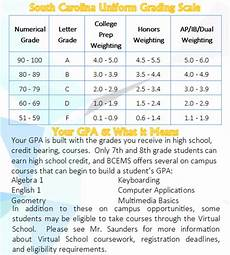 South Carolina Grading Scale Chart Academics Academics Homepage Copy