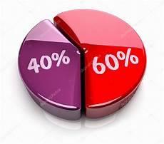 40 Pie Chart Pie Chart 60 40 Percent Stock Photo 169 Threeart 6157292