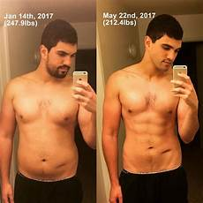 for how to lose weight without going to the