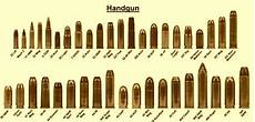 Rifle Caliber Chart Smallest Largest Handgun Ammo Caliber Guide Everything You Need To Know