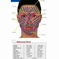 Micro Needling Depth Chart Dr Pen Auto Microneedle System Ultima A1w Mybeautysources