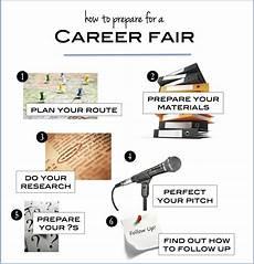 How To Prepare For A Job Fair How To Prepare For A Career Fair The Prepary