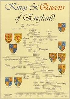 Royal Succession Chart Cool Images Royal Family Tree