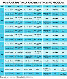 5k Timing Chart How To Train For Your First Half Marathon Hadfield