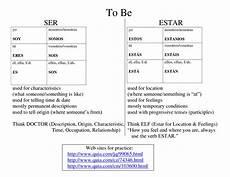 Estar Spanish Chart 13 Best Images Of Ser Vs Estar Printable Worksheets