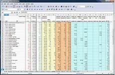 P L Spreadsheet Spreadsheet Samples