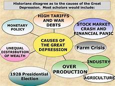 Causes Of The Great Depression Essay Causes Of The Great Depression Dual Credit American Studies