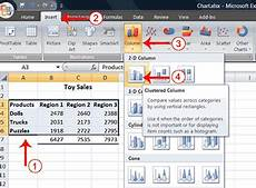 Create A Chart In Excel Excel Charts