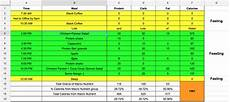 Intermittent Fasting Chart Intermittent Fasting What It Is How It Works Does It