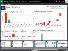 Microsoft Bi Monitor And Explore Your Microsoft Dynamics Marketing Data