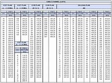Cable Tv Frequency Spectrum Chart Preset Frequencies Kusat Com