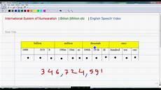 International Value Chart International System Of Numeration Billion Million Youtube