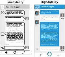 High Fidelity Design The Art Of Designing Good Wireframes Ux Collective