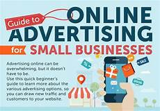 Business Advertisement Sample Online And Digital Advertising For Small Business Made