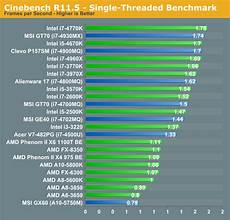 Amd Mobile Processor Comparison Chart Hopefully The Last And Greatest Amd Vs Intel Thread