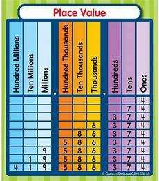 Math Placement Value Chart Place Value Sticker Pack Teachers Bazaar