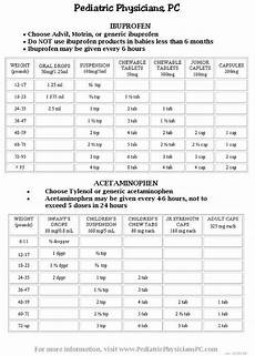 Tylenol Motrin Chart Tylenol Dosage Info This Will Come In Handy In The