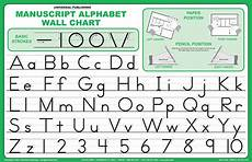Alphabet And Number Wall Charts Manuscript Alphabet Wall Charts Universal Publishing
