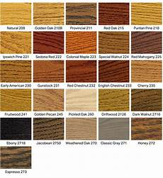 Natural Wood Colors Chart Wood Floor Stain Colors Refinishing Monmouth Ocean County