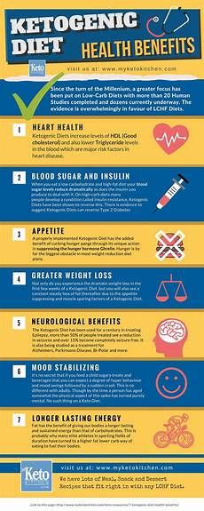 7 ketogenic diet health benefits infographic my keto