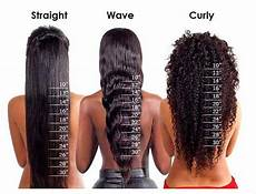 Length Hair Extensions Chart Hair Length Chart Lace Frenzy Wigs Amp Hair Extensions