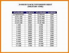 Comp Time Conversion Chart Time Clock Conversion Chart Beautiful 6 Payroll Time