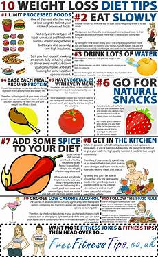 weight loss and diet tips in a nutshell infographic