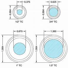 Sanitary Fitting Size Chart Tri Clamp Dimensions Amp Sizes Illustrated Guide