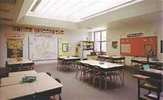 Benefits Of Natural Light In The Classroom Light And The School Environment Natural Light