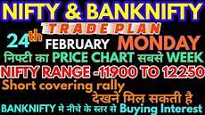 Nifty Option Premium Chart Bank Nifty Amp Nifty Tomorrow 24th February 2020 Daily Chart