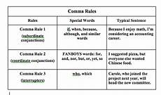 Rules For Comma Usage Comma Rules Chart Write With Jean