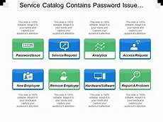 Service Catalogue Template Service Catalog Contains Password Issue Analytics Hardware
