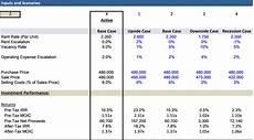 Rental Property Return On Investment Free Rental Property Excel Spreadsheet Start Investing In